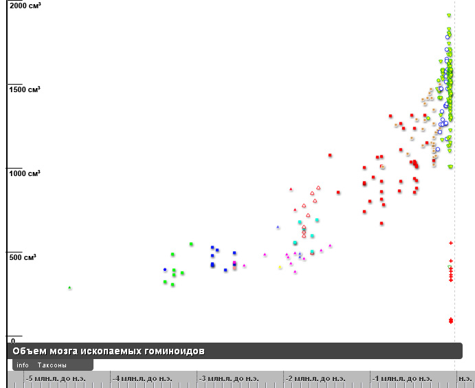 http://antropogenez.ru/uploads/tx_antropedia/%D0%A2%D0%95%D0%9B%D0%953.jpg